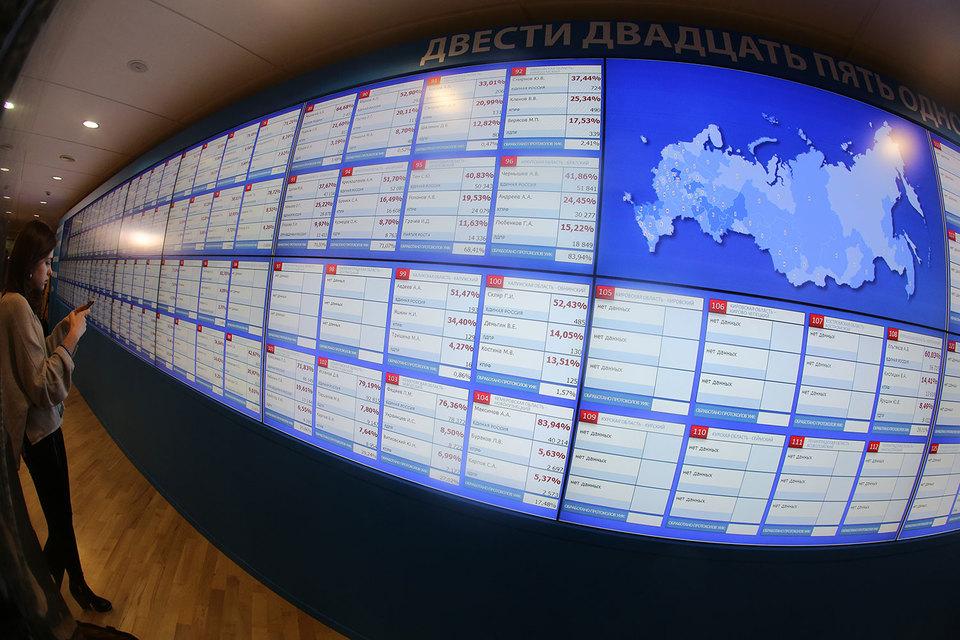 ЦИК обнародует результаты проверки финотчетов партий по тратам навыборы
