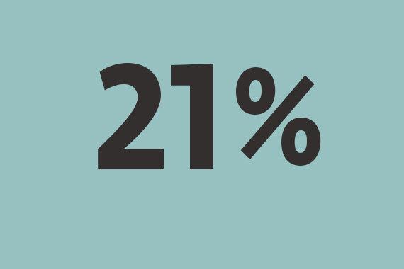 Цифра недели: 21%