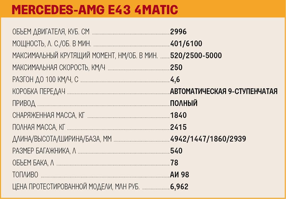 Технические характеристики Mercedes-AMG Е43 4MATIC