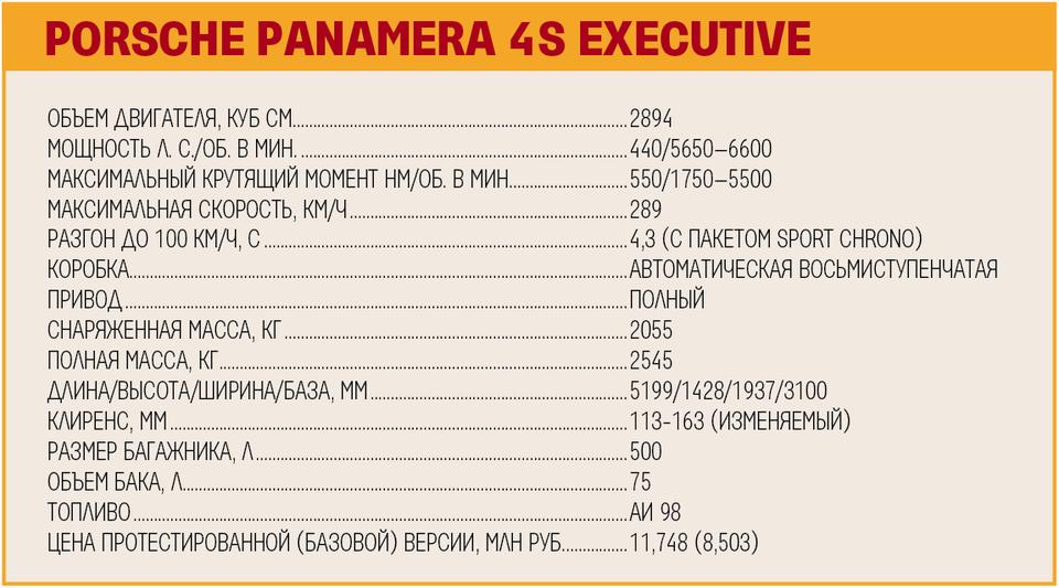 Технические характеристики Porsche Panamera 4S Executive