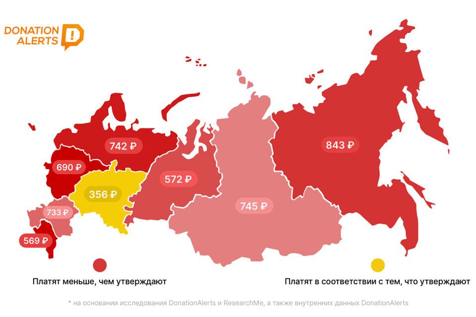 Распределение сумм среднего доната по регионам России