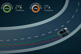 Jaguar Land Rover анонсировал разработку программного обеспечения для автономных транспортных средств будущего – оно поможет бороться с укачиванием пассажиров